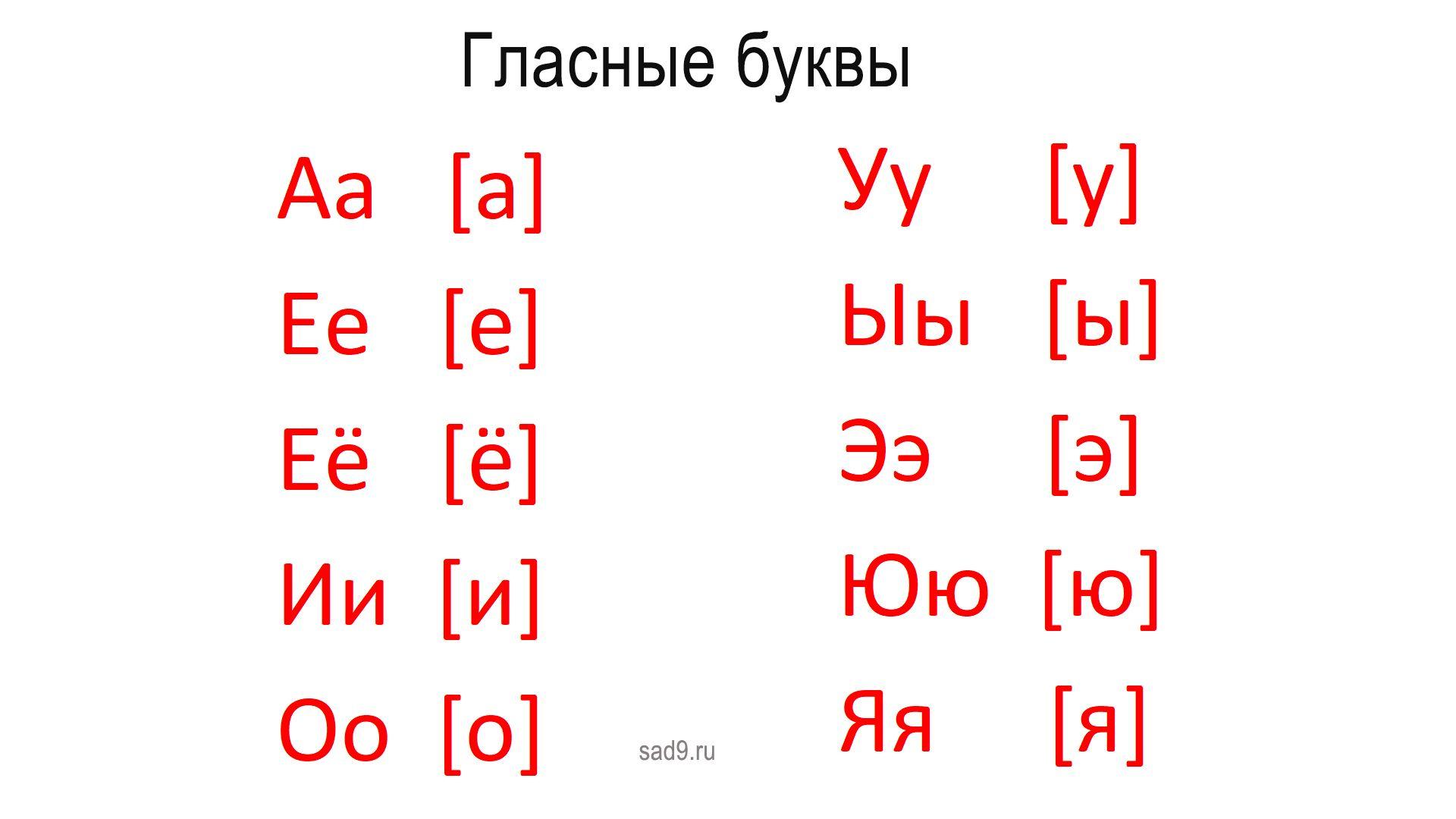 Гласные буквы русского алфавита