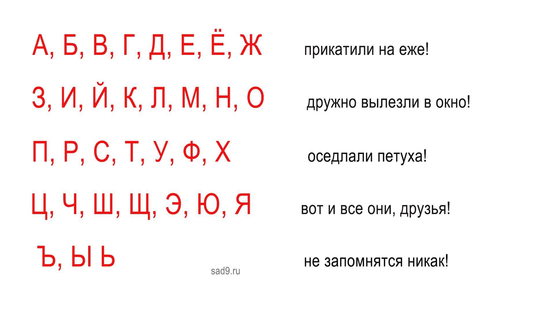 Русский алфавит для детей в стихах