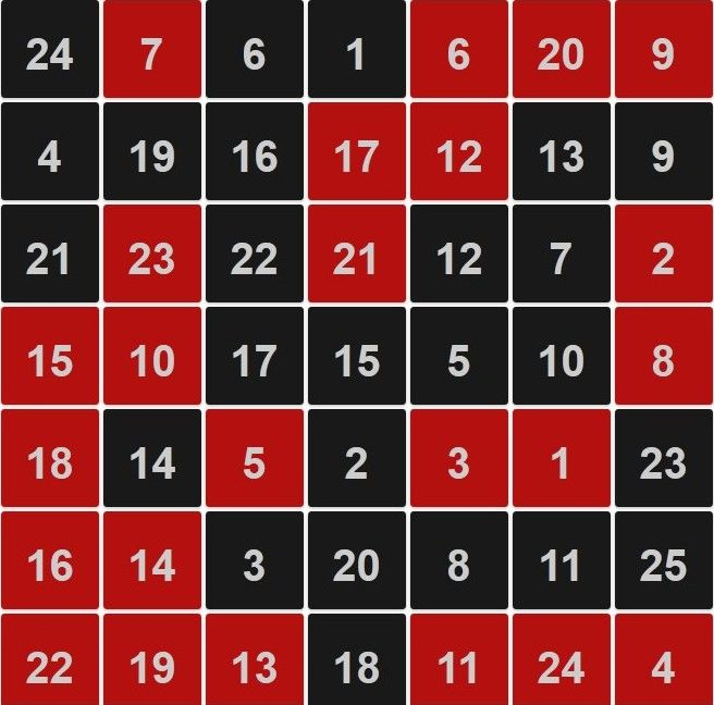 Красно-черные таблицы Горбова-Шульте