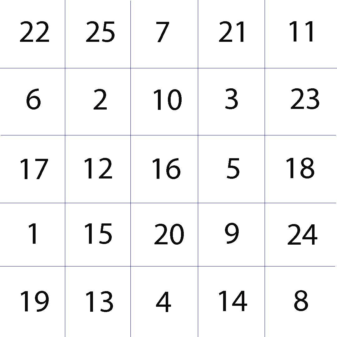 Таблица Шульте 5х5