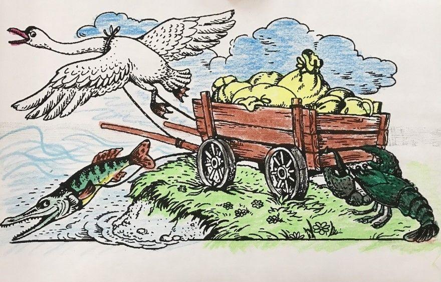 Читать басню Крылова онлайн лебедь рак и щука